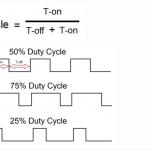 Tần suất hoạt động của xy lanh điện là gì?